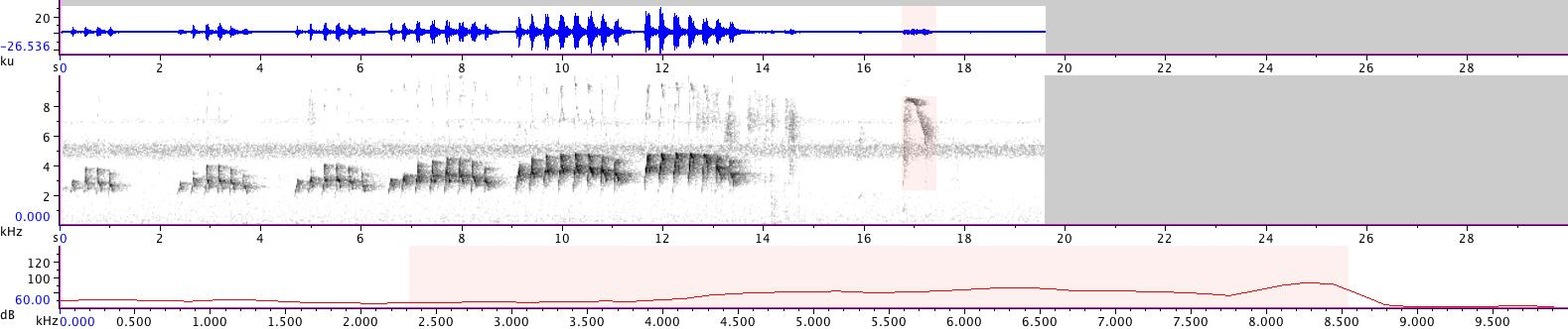 Sonogram of recording #AV 14301